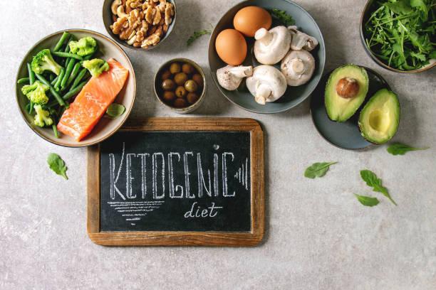 ketogenní strava, produkty režimu keto