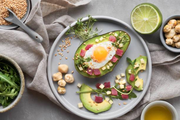 ketonové dietní potraviny, režim keto