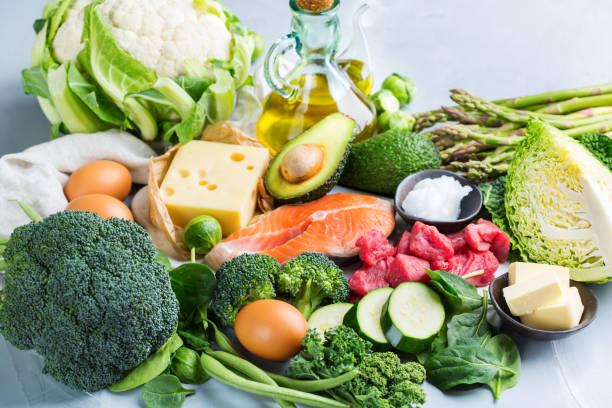 produkty pro keto dietu, měřítko